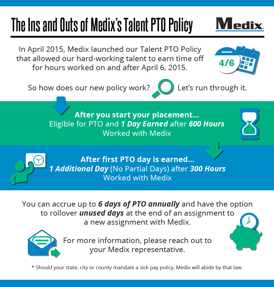 Medix Paid Time Off